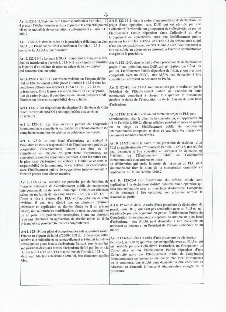 AGREMENT URBANISME PREROGATIVES ALUA 2